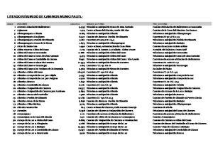 LISTADO RESUMIDO DE CAMINOS MUNICIPALES.-