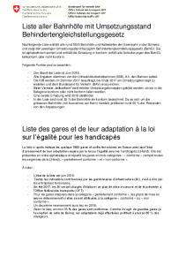 Liste aller Bahnhöfe mit Umsetzungsstand Behindertengleichstellungsgesetz