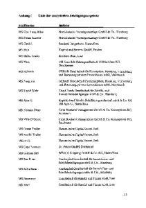 Liste der analysierten Beteiligungsangebote