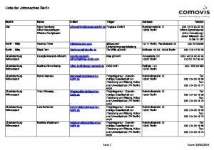 Liste der Jobcoaches Berlin