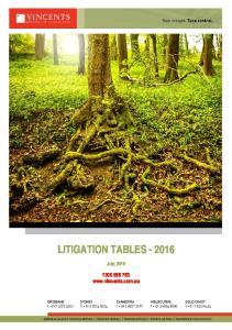 LITIGATION TABLES