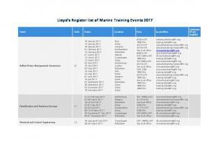 Lloyd s Register list of Marine Training Events 2017