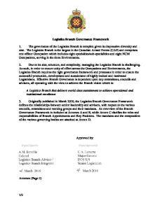 Logistics Branch Governance Framework
