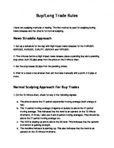 Long Trade Rules