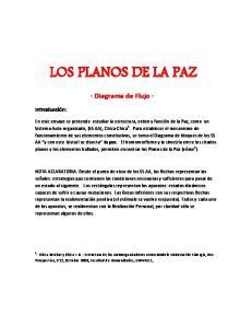 LOS PLANOS DE LA PAZ