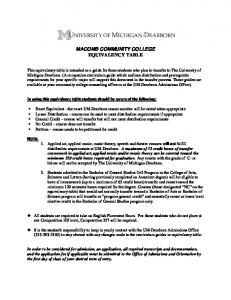 MACOMB COMMUNITY COLLEGE EQUIVALENCY TABLE