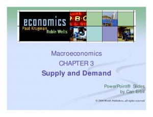 Macroeconomics CHAPTER 3 Supply and Demand