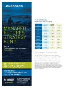 MANAGED FUTURES STRATEGY FUND