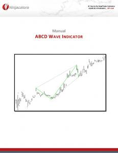 Manual ABCD WAVE INDICATOR