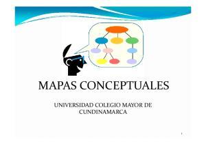 MAPAS CONCEPTUALES UNIVERSIDAD COLEGIO MAYOR DE CUNDINAMARCA