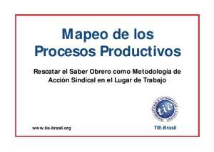 Mapeo de los Procesos Productivos