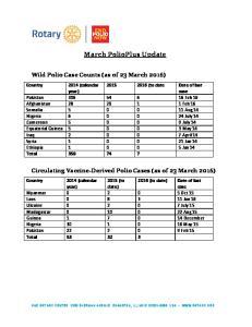 March PolioPlus Update
