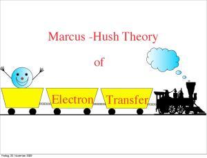 Marcus -Hush Theory. Electron. Transfer. Freitag, 20. November 2009