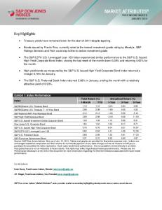 MARKET ATTRIBUTES FIXED INCOME INDICES JANUARY 2014