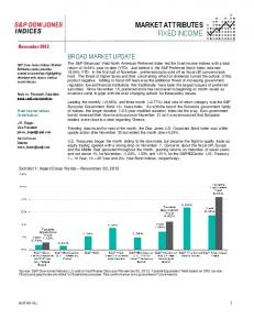 MARKET ATTRIBUTES FIXED INCOME