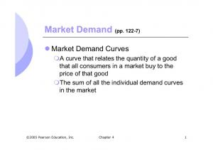 Market Demand (pp )