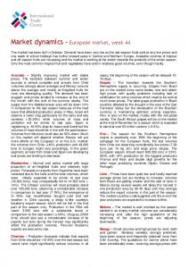 Market dynamics European market, week 44