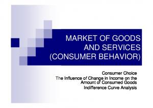 MARKET OF GOODS AND SERVICES (CONSUMER BEHAVIOR)
