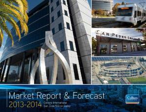 Market Report & Forecast