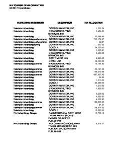 MARKETING INVESTMENT DESCRIPTION TDF ALLOCATION. Television Advertising CORINTHIAN MEDIA, INC. 1, Television Advertising BROADCAST BUYING