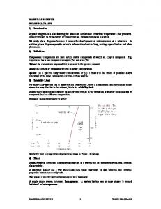 MATERIALS SCIENCE. PHASE DIAGRAMS 1) Introduction