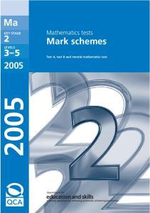 Mathematics tests Mark schemes