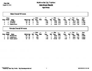 McMinnville City Triathlon Age Group Results