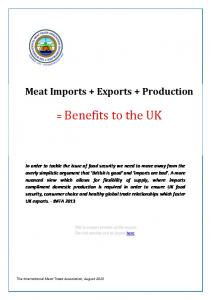Meat Imports + Exports + Production