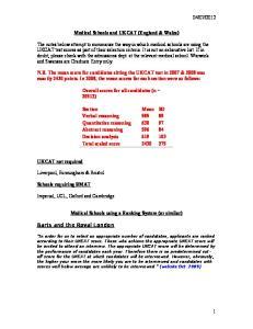 Medical Schools and UKCAT (England & Wales)