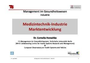 Medizintechnik-Industrie Marktentwicklung