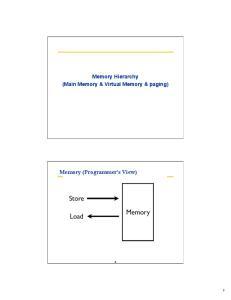 Memory Hierarchy (Main Memory & Virtual Memory & paging) Memory (Programmer s View)