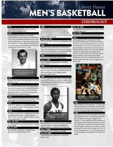 MEN S BASKETBALL CHRONOLOGY