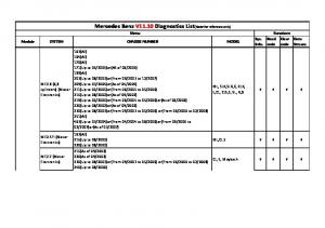Mercedes Benz V11.10 Diagnostics List(Note:For reference only) Functions