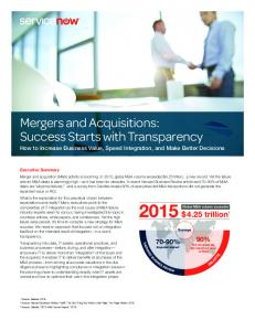 Mergers and Acquisitions: Success Starts with Transparency