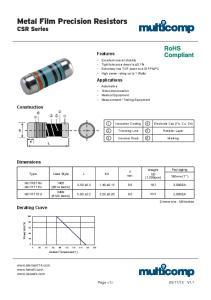 Metal Film Precision Resistors CSR Series