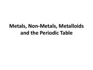Metals, Non-Metals, Metalloids and the Periodic Table