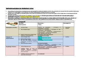 Methodencurriculum der Waldschule Hatten