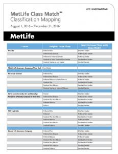 MetLife Class Match SM Classification Mapping