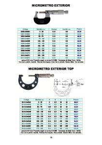 MICROMETRO EXTERIOR MICROMETRO EXTERIOR TOP
