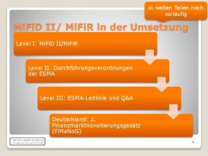 MiFiR in der Umsetzung