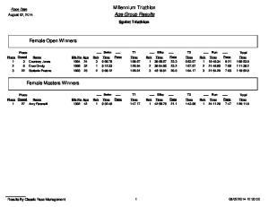 Millennium Triathlon Age Group Results