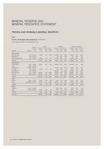 MINERAL RESERVE AND MINERAL RESOURCE STATEMENT