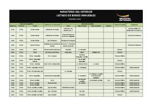 MINISTERIO DEL INTERIOR LISTADO DE BIENES INMUEBLES