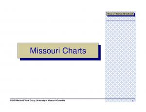 Missouri Medicaid Chartbook. Missouri Charts Medicaid Work Group, University of Missouri--Columbia