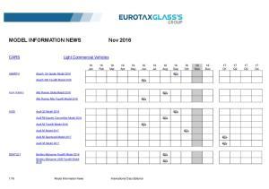 MODEL INFORMATION NEWS Nov 2016