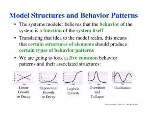 Model Structures and Behavior Patterns