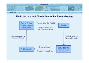 Modellierung und Simulation in der Raumplanung