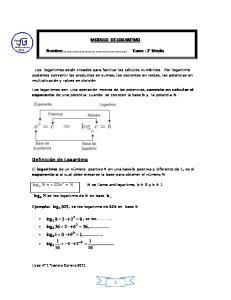 MODULO DE LOGARITMO. 1 log log N x b N N se llama antilogaritmo, b > 0 y b 1. Definición de Logaritmo. Liceo n 1 Javiera Carrera 2011