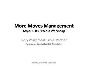 More Moves Management