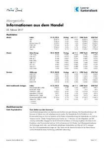 Morgeninfo Informationen aus dem Handel